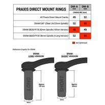 PRAXIS MTB DIRECT MOUNT NARROW/WIDE