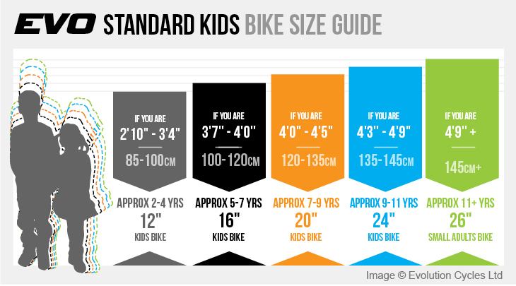 Bike size guides